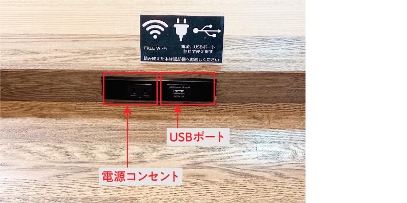 電源コンセントとUSBポート